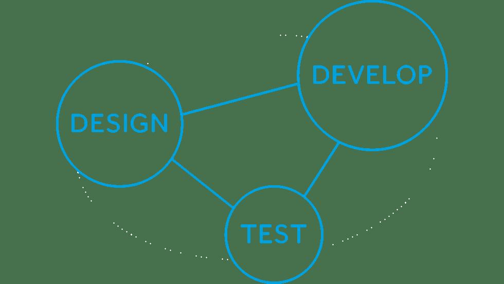 Design ></noscript><img width=